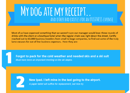 my dog ate my receipt and other bad excuses for an expense