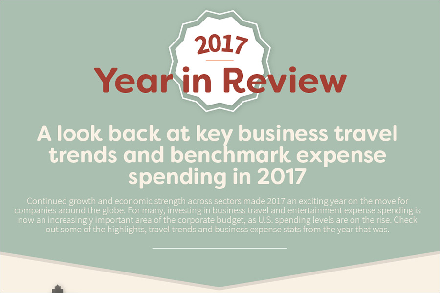 A Look back at the business travel and entertainment expense spending trends of 2017