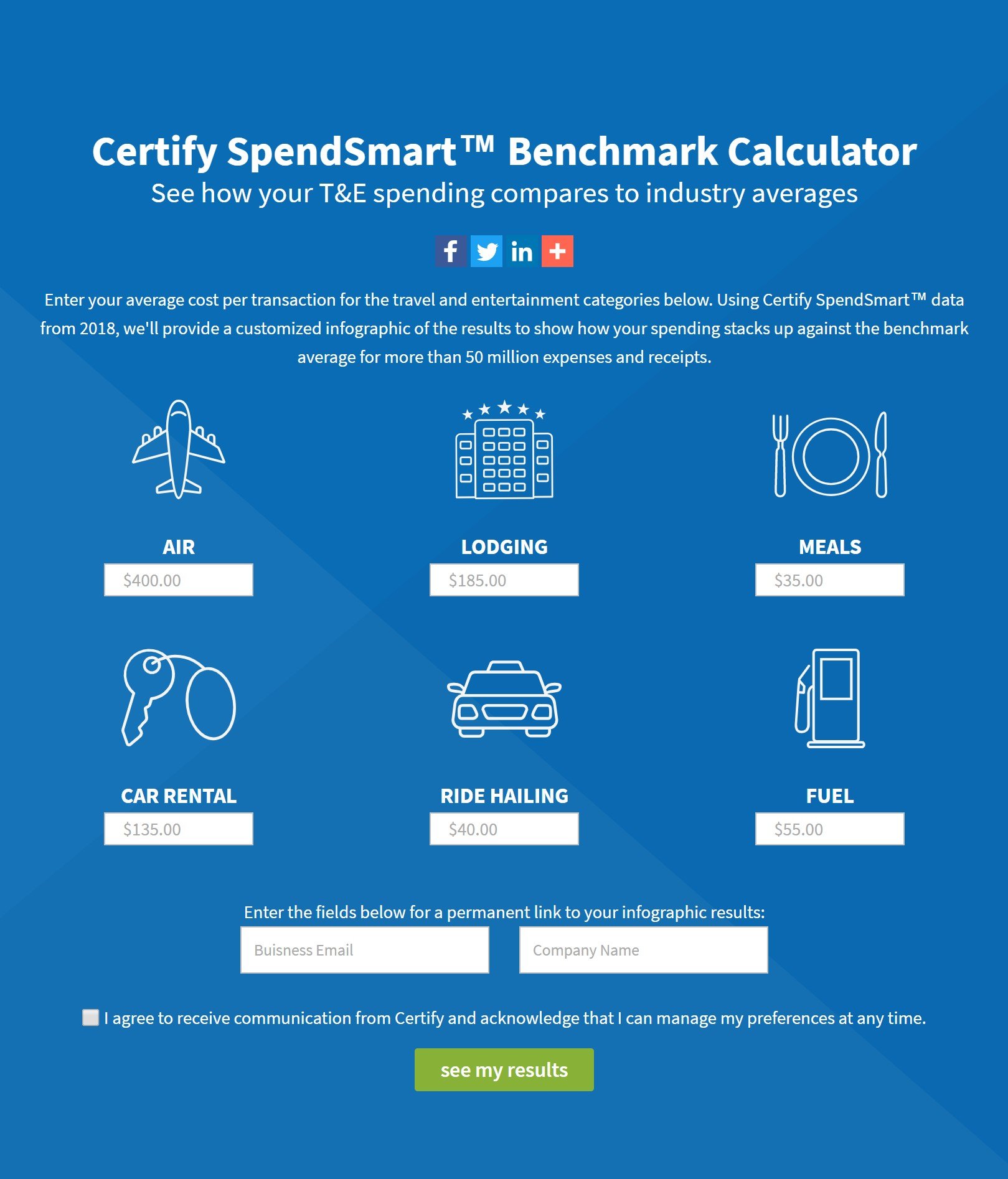 SpendSmart™ Benchmark Calculator