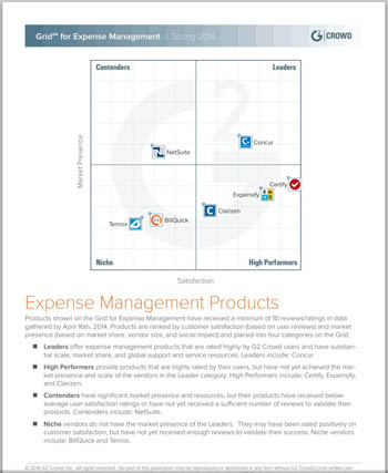 G2 Crowd Spring 2014 Grid Report for Expense Management