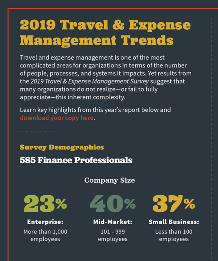 2019 Travel and Expense Management Trends Report
