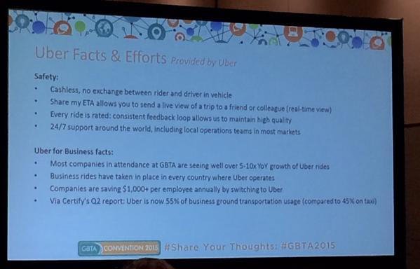 GBTA Presentation - Q2 Data from Certify