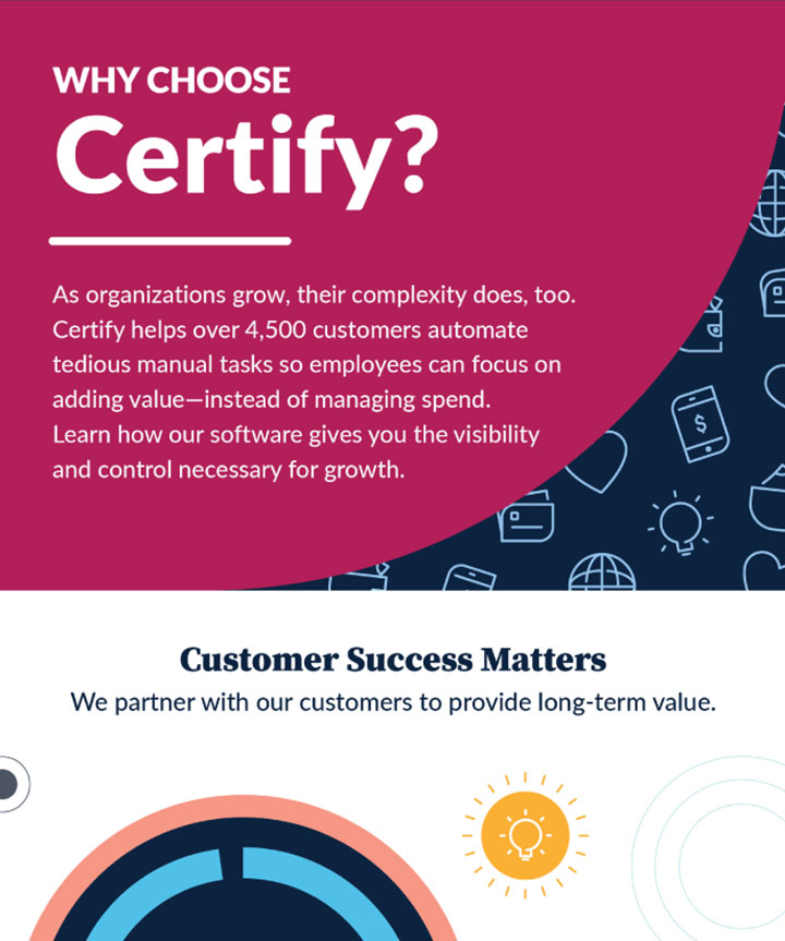 Why Certify Infographic