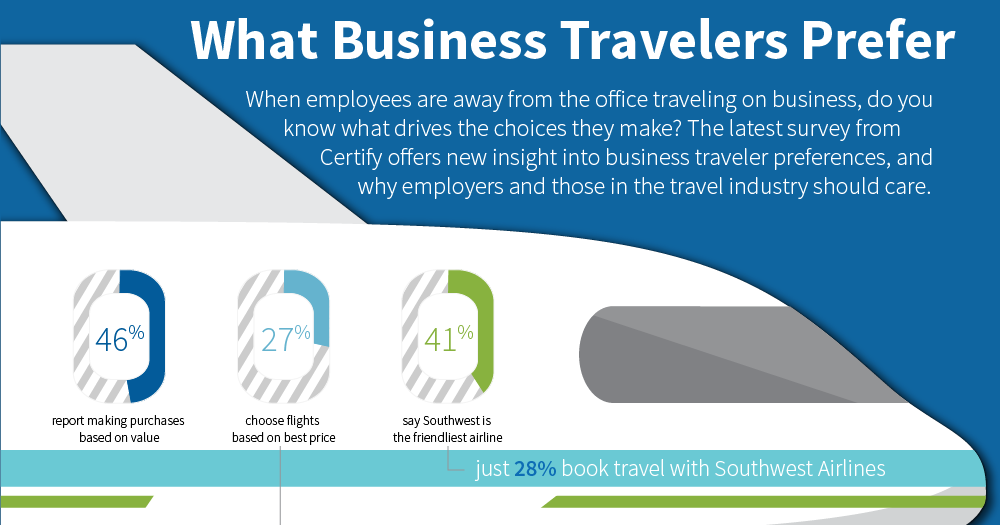 What Business Travelers Prefer Preview