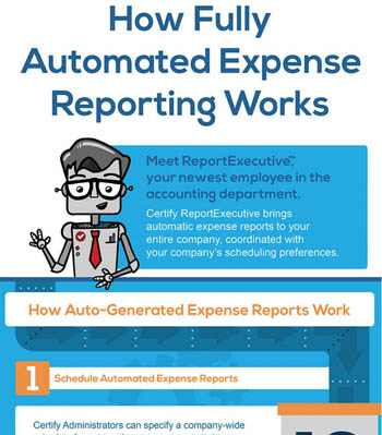 How Fully Automated Expense Reporting Works