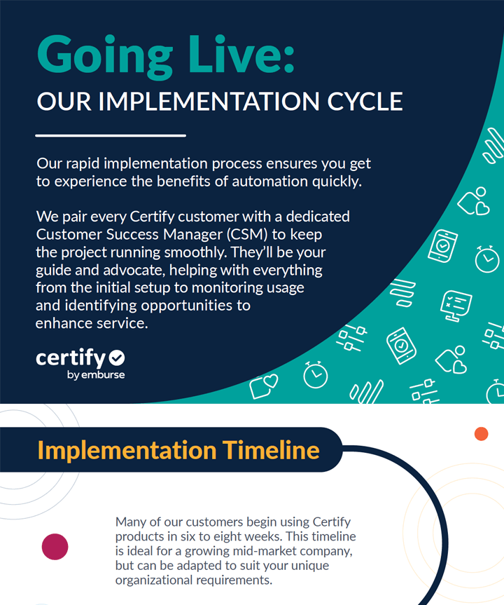 Going Live: Our Implementation Cycle
