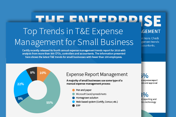 2016 Expense Management Trends for Small Business and the Enterprise
