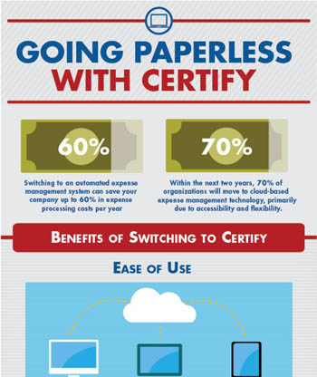 Going Paperless with Certify