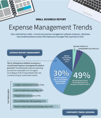 Small Business Trends 2015