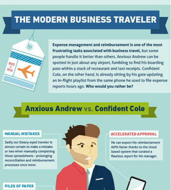 The Modern Business Traveler