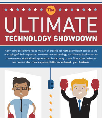 The Ultimate Technology Showdown